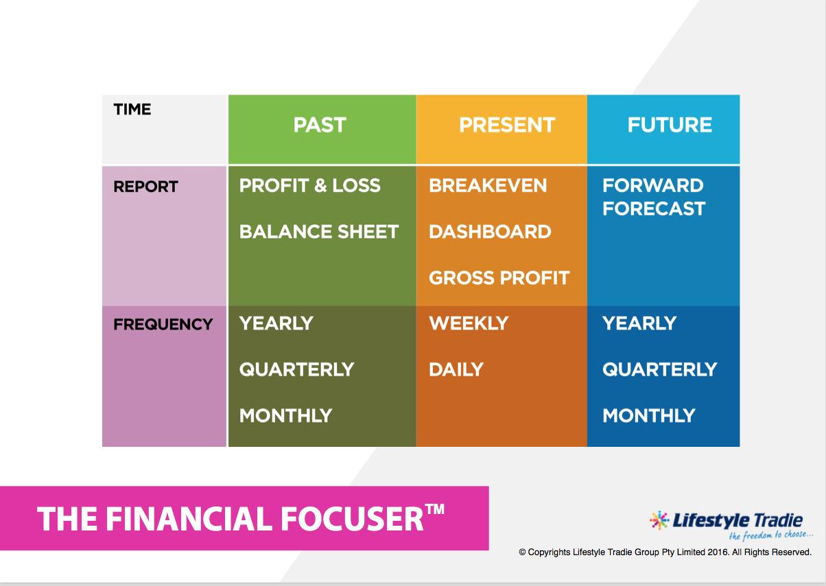 180725 - NEW Financial Focuser Image