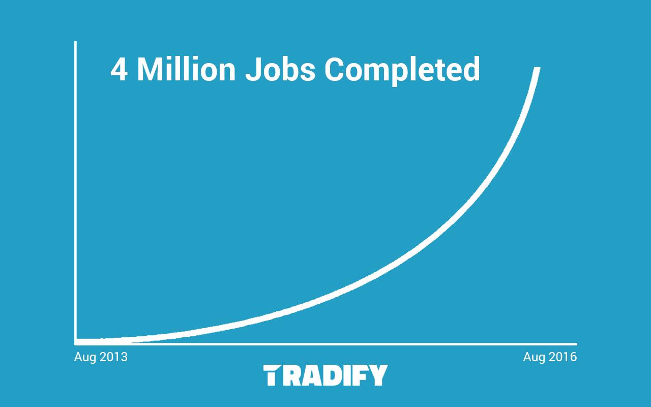 Tradify - journey to 4 million jobs