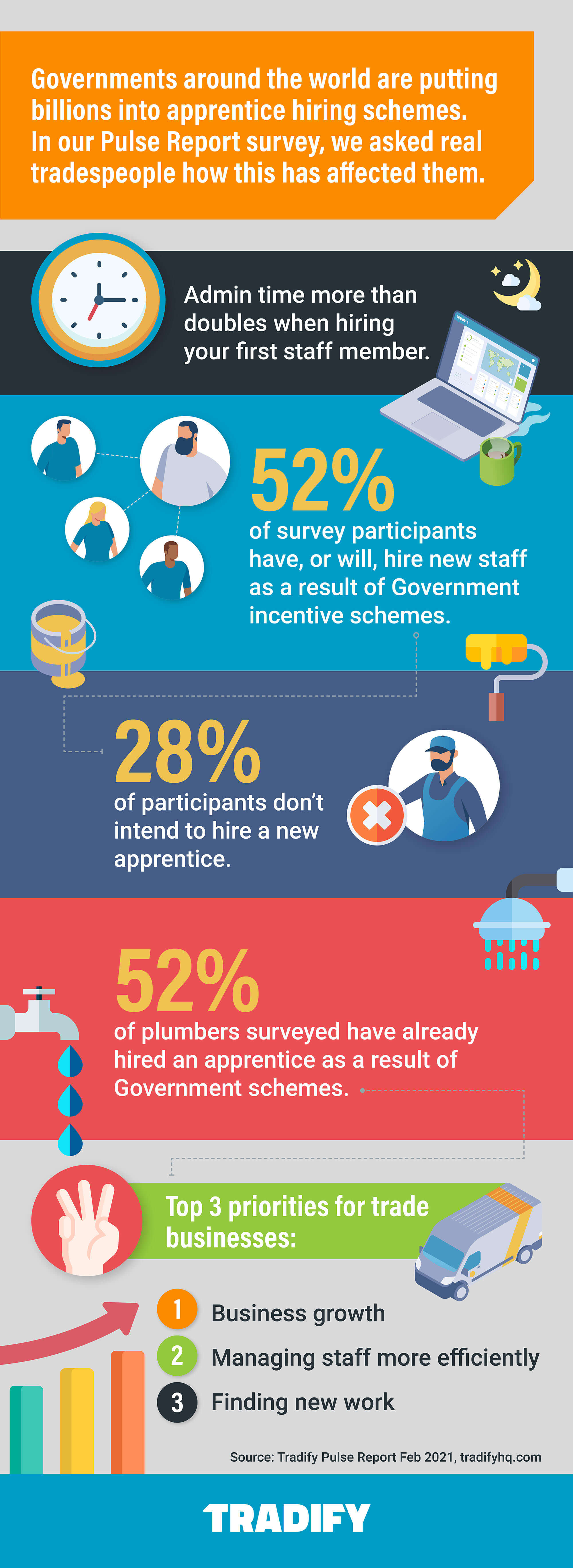 hiring infographic compressed
